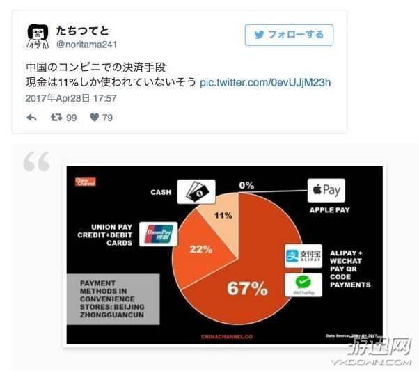 日本网友被中国移动支付震惊:你们会嫌弃日本吗?