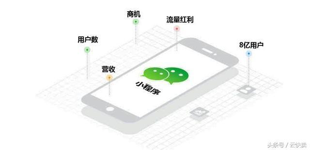 外卖店如何用微信小程序?